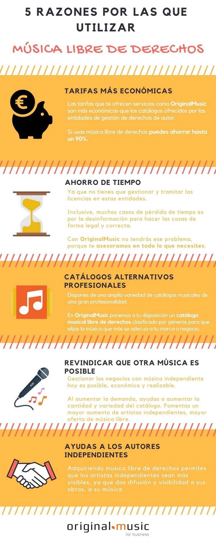 Infografía con las 5 razones por las que utilizar música libre de derechos