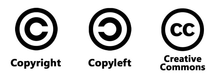 Símbolos de la música con derechos de autor, la música libre y Creative Commons