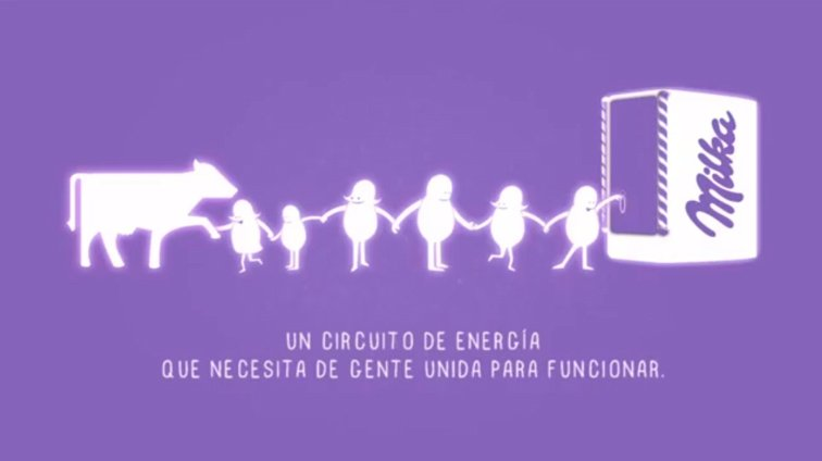 milka marketing sensorial