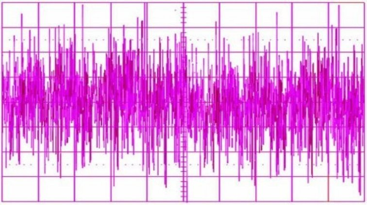ruido rosa frecuencias